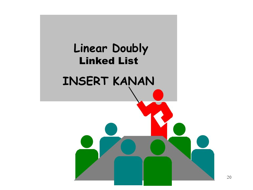 20 6.3 & 7.3 NESTED LOOP Linear Doubly Linked List INSERT KANAN