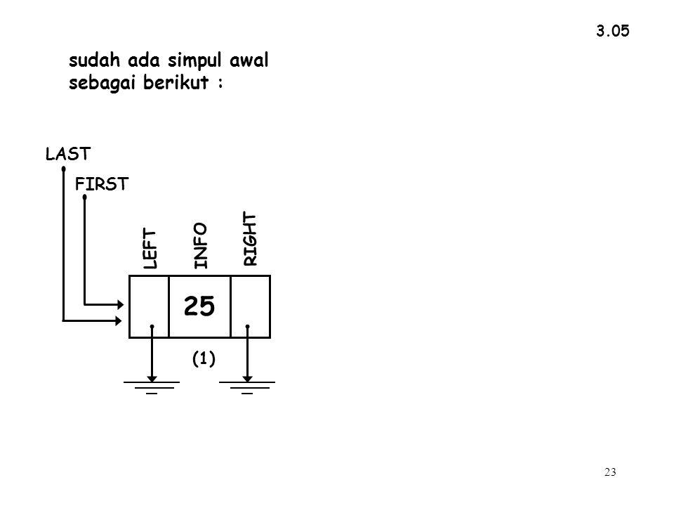 23 3.05 sudah ada simpul awal sebagai berikut : INFO RIGHT LEFT FIRST LAST 25 (1)