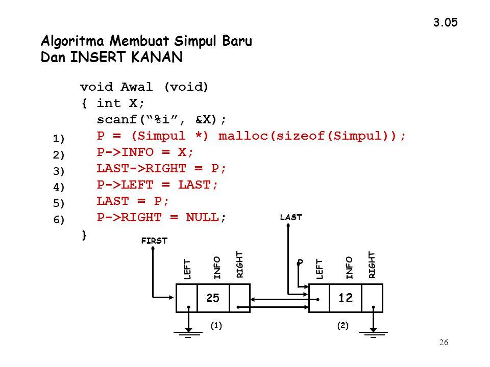 26 3.05 void Awal (void) { int X; scanf( %i , &X); P = (Simpul *) malloc(sizeof(Simpul)); P->INFO = X; LAST->RIGHT = P; P->LEFT = LAST; LAST = P; P->RIGHT = NULL; } 1) 2) 3) 4) 5) 6) Algoritma Membuat Simpul Baru Dan INSERT KANAN INFO RIGHT LEFT FIRST LAST 25 INFO RIGHT P LEFT 12 (1)(2)