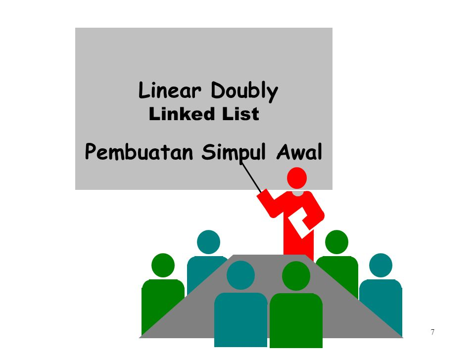 7 6.3 & 7.3 NESTED LOOP Linear Doubly Linked List Pembuatan Simpul Awal
