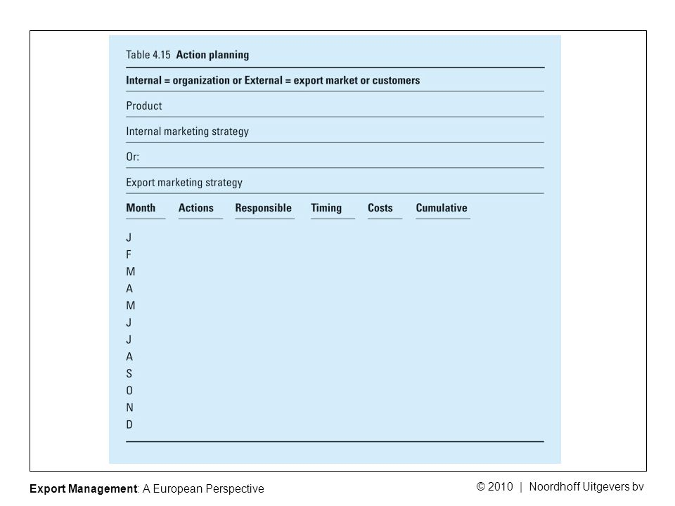Export Management: A European Perspective © 2010 | Noordhoff Uitgevers bv