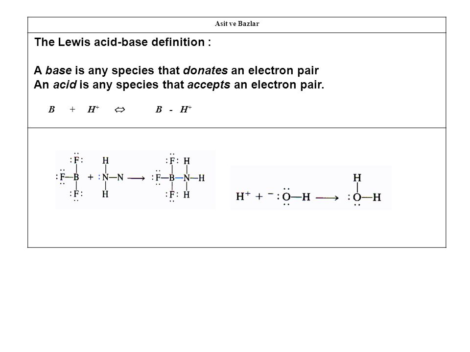 Asit ve Bazlar The Lewis acid-base definition : A base is any species that donates an electron pair An acid is any species that accepts an electron pair.