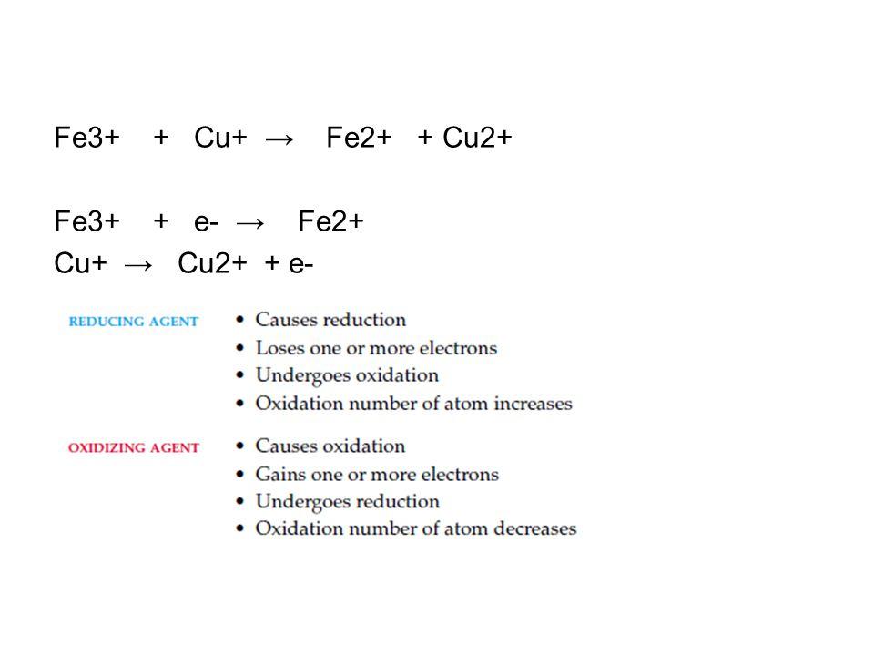 Fe3+ + Cu+ → Fe2+ + Cu2+ Fe3+ + e- → Fe2+ Cu+ → Cu2+ + e-