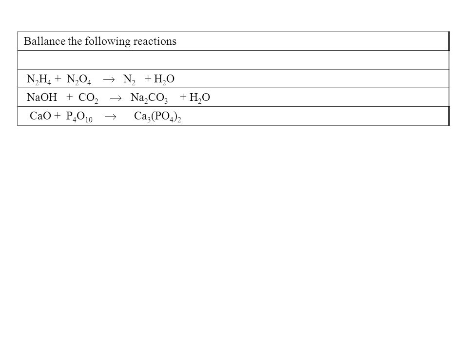 Ballance the following reactions N 2 H 4 + N 2 O 4  N 2 + H 2 O NaOH + CO 2  Na 2 CO 3 + H 2 O CaO + P 4 O 10  Ca 3 (PO 4 ) 2