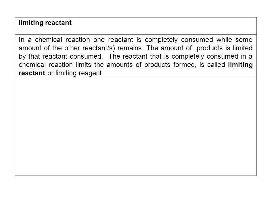 limiting reactant In a chemical reaction one reactant is completely consumed while some amount of the other reactant/s) remains.