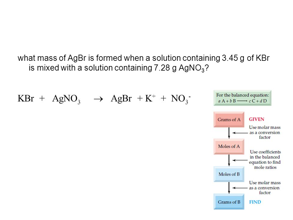 what mass of AgBr is formed when a solution containing 3.45 g of KBr is mixed with a solution containing 7.28 g AgNO 3 .