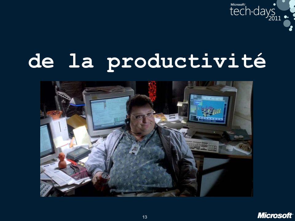 13 de la productivité