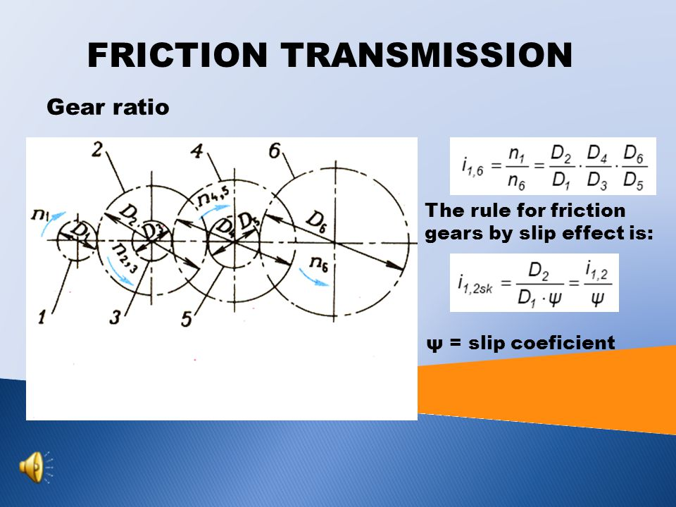 FRICTION TRANSMISSION Gear ratio The rule for friction gears by slip effect is: ψ = slip coeficient