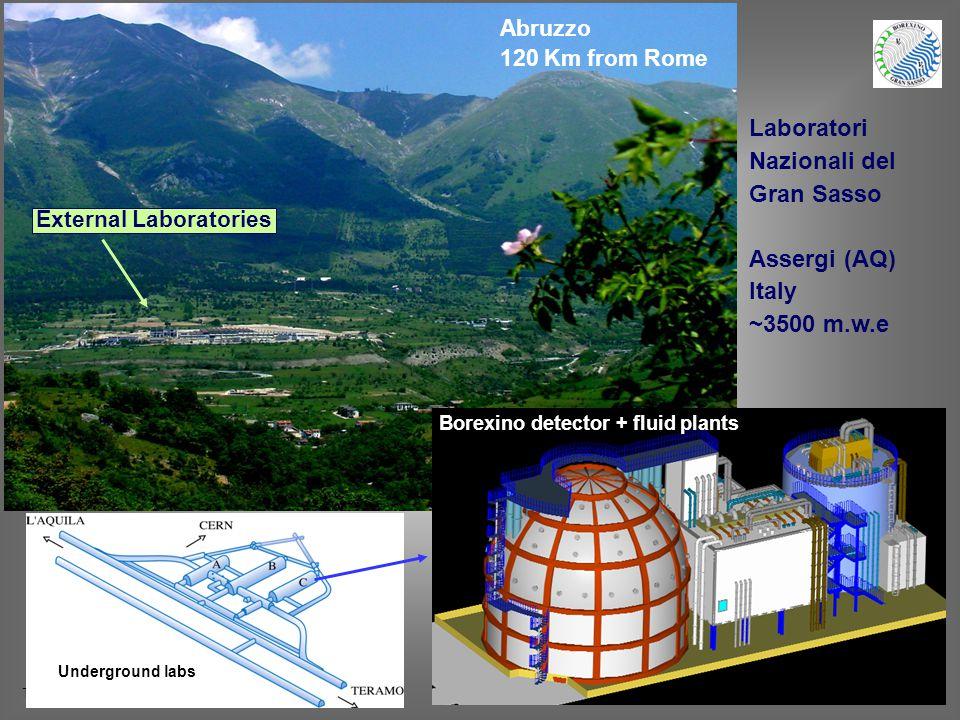Torino – 12 dicembre 2007M.