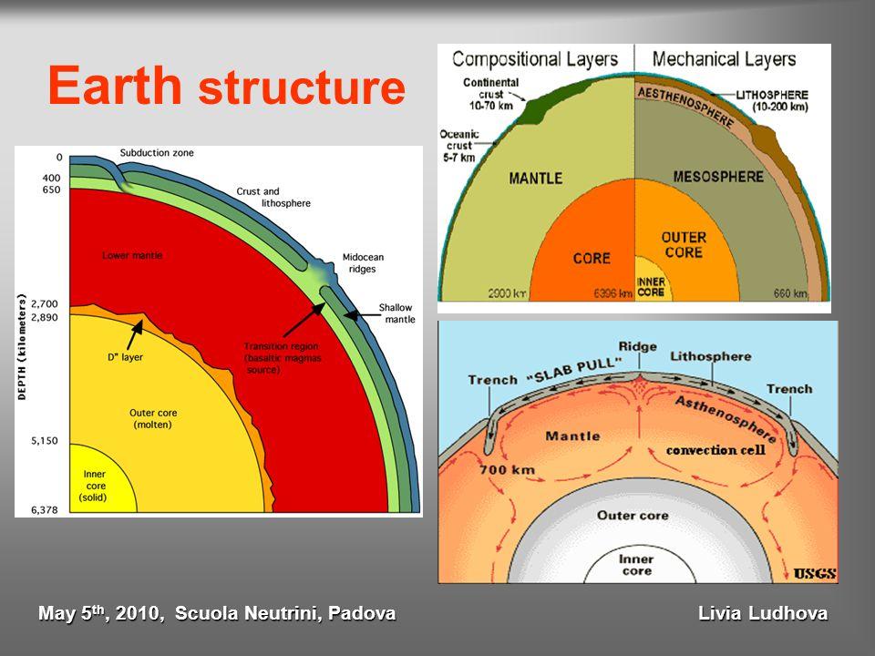 Earth structure May 5 th, 2010, Scuola Neutrini, Padova Livia Ludhova
