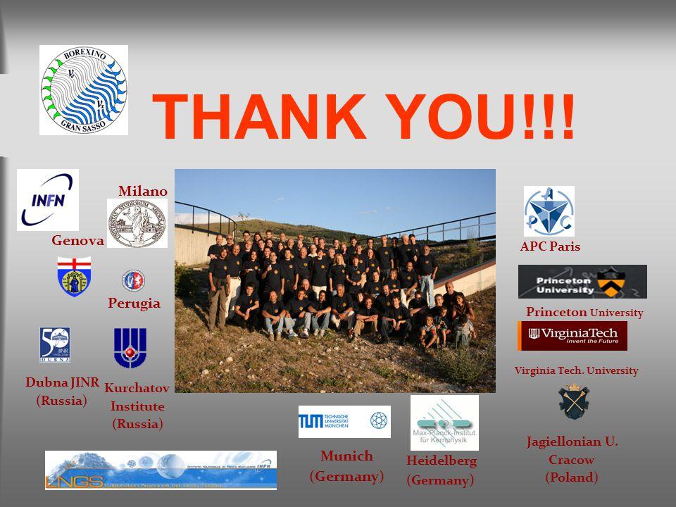  THANK YOU!!. Milano Genova Perugia APC Paris Princeton University Virginia Tech.