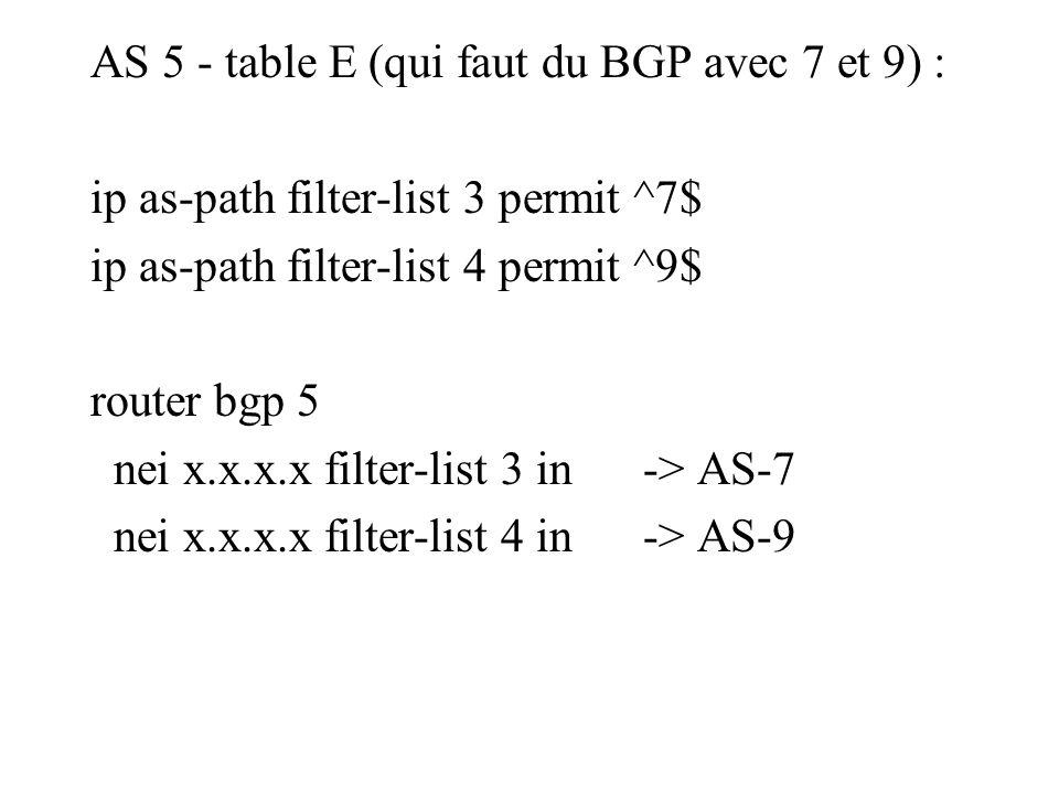 AS 5 - table E (qui faut du BGP avec 7 et 9) : ip as-path filter-list 3 permit ^7$ ip as-path filter-list 4 permit ^9$ router bgp 5 nei x.x.x.x filter-list 3 in -> AS-7 nei x.x.x.x filter-list 4 in -> AS-9