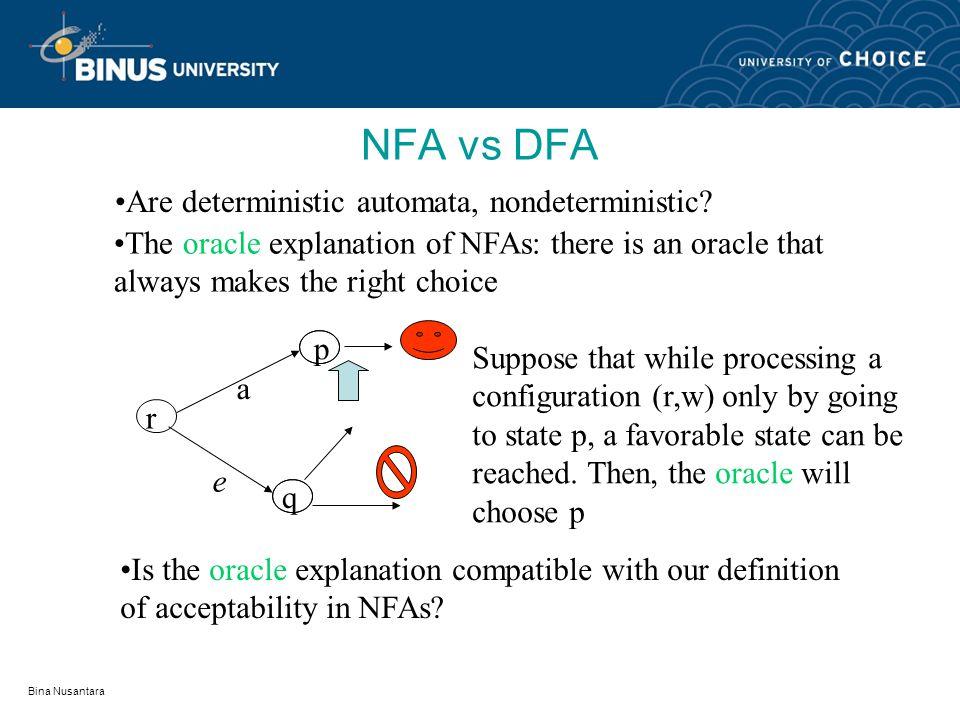 Bina Nusantara Example # 2 s q b a r a b q b a a r > a q r b q' b a b r' a