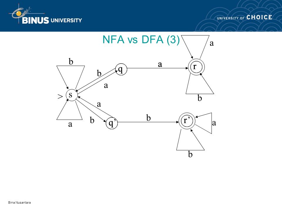 Bina Nusantara NFA vs DFA (2) Are NFAs more powerful than DFAs? (i.e., are there languages that can be recognized by NFAs but not by DFAs) sq r q b r