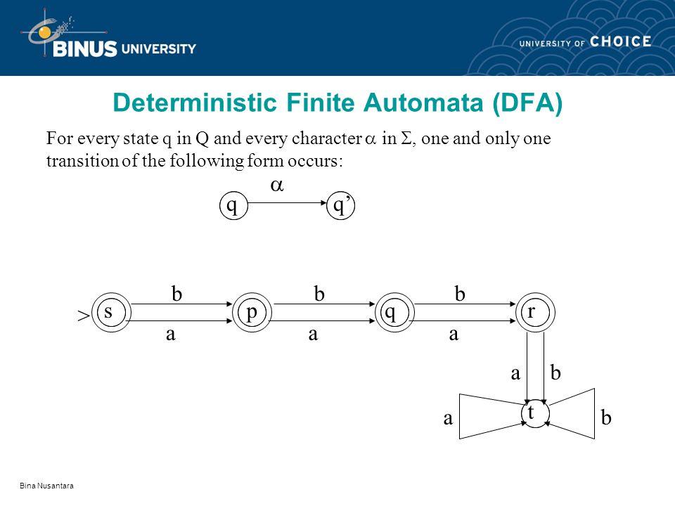 Bina Nusantara Outline Materi: FA sebagai model komputasi Gambaran FA dgn digraph Definisi formal Analisis FA NFA Aplikasi state transduser