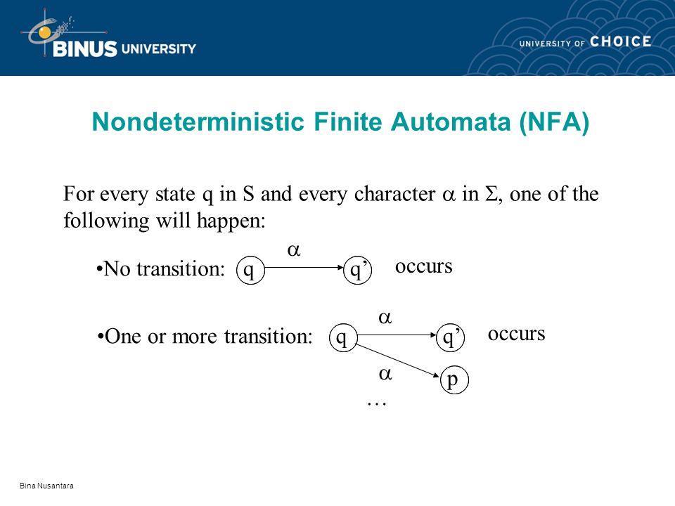Bina Nusantara Nondeterministic Finite Automata s q b a r a b q b a a r > a q r b q' b a b r' a Automaton accepting strings containing 2 a's or 2 b's Deterministic?