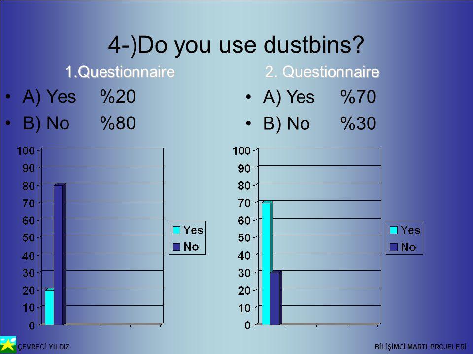 ÇEVRECİ YILDIZ BİLİŞİMCİ MARTI PROJELERİ 4-)Do you use dustbins.