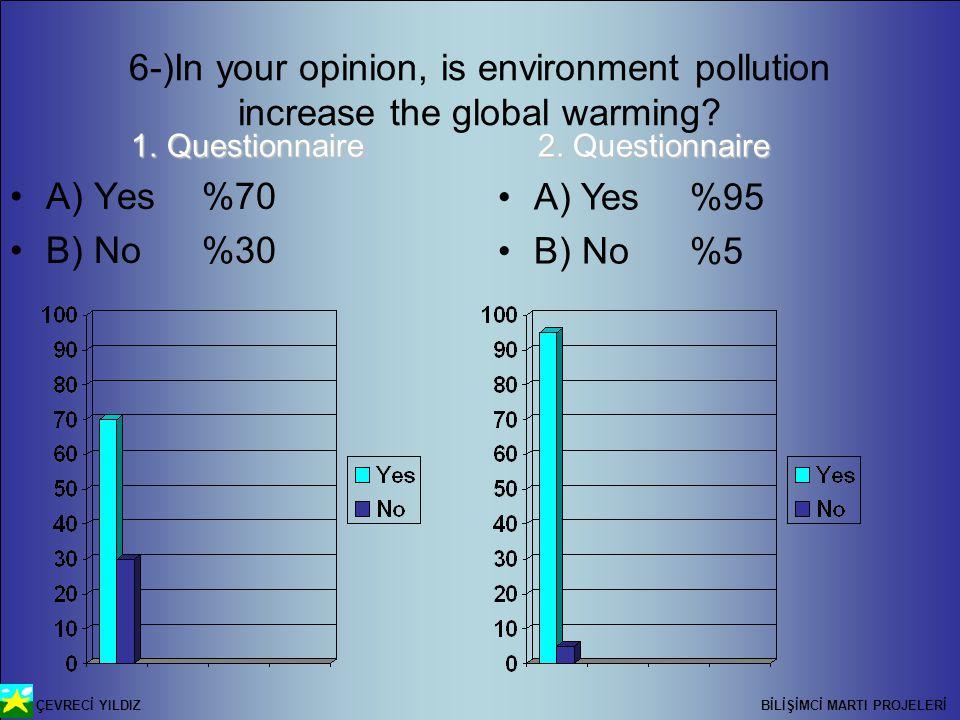 ÇEVRECİ YILDIZ BİLİŞİMCİ MARTI PROJELERİ 6-)In your opinion, is environment pollution increase the global warming.