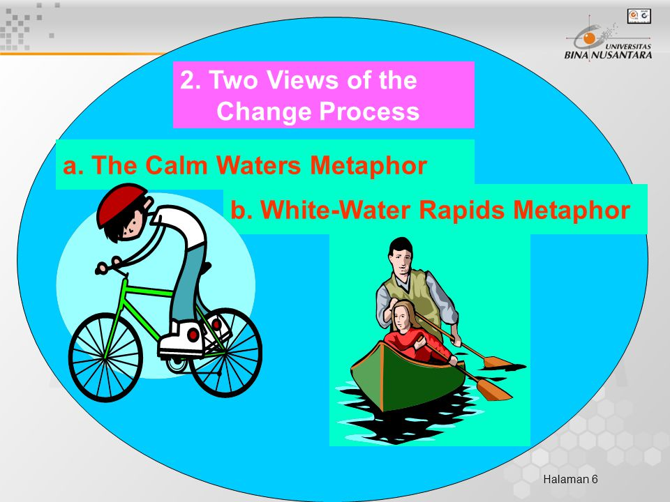 Halaman 6 2. Two Views of the Change Process a. The Calm Waters Metaphor b.