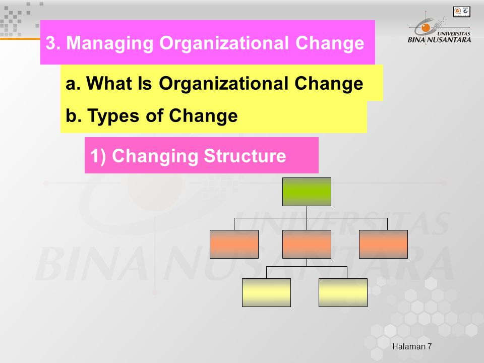 Halaman 7 3. Managing Organizational Change a. What Is Organizational Change b.