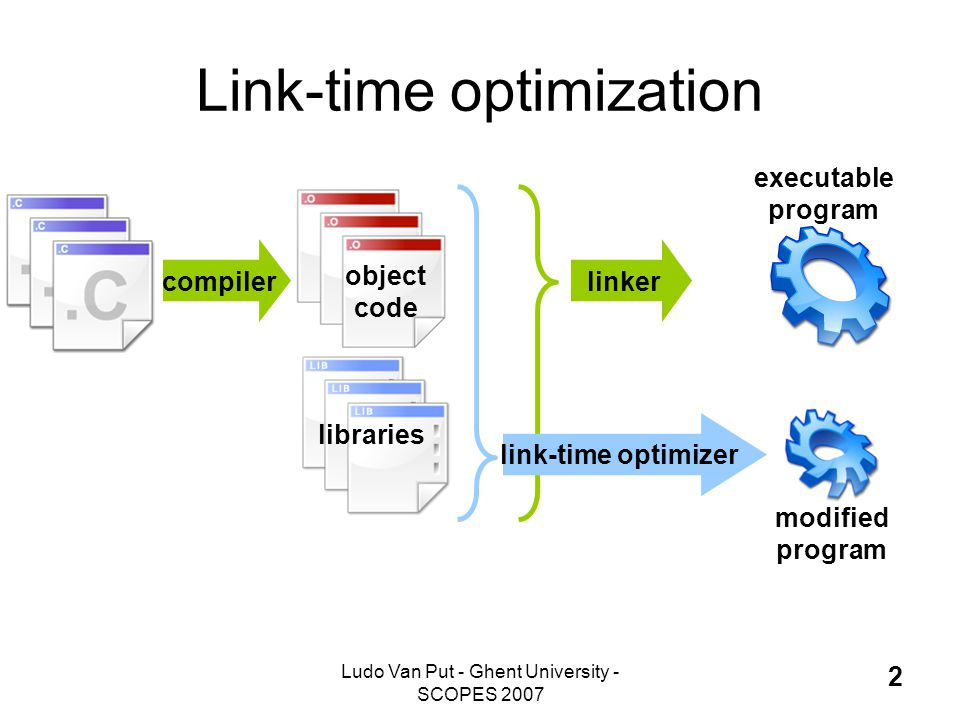 Ludo Van Put - Ghent University - SCOPES 2007 2 Link-time optimization compiler linker executable program object code libraries link-time optimizer modified program