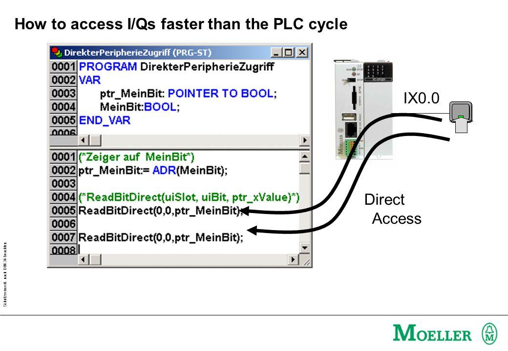 Schutzvermerk nach DIN 34 beachten How to access I/Qs faster than the PLC cycle IX0.0 Direct Access