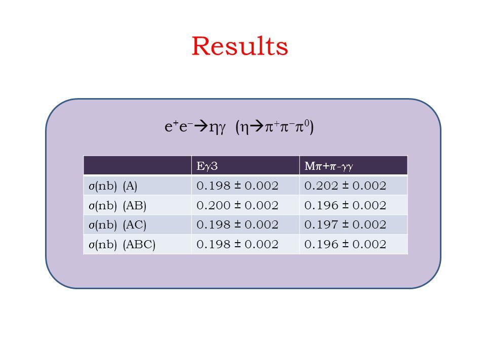 E3E3M  +  -   (nb) (A) 0.198 ± 0.0020.202 ± 0.002  (nb) (AB) 0.200 ± 0.0020.196 ± 0.002  (nb) (AC) 0.198 ± 0.0020.197 ± 0.002  (nb) (ABC) 0.198 ± 0.0020.196 ± 0.002 Results e + e   η  (         )