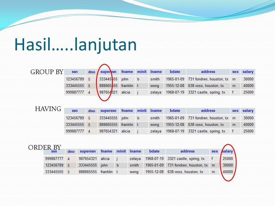 Hasil…..lanjutan ORDER BY GROUP BY HAVING