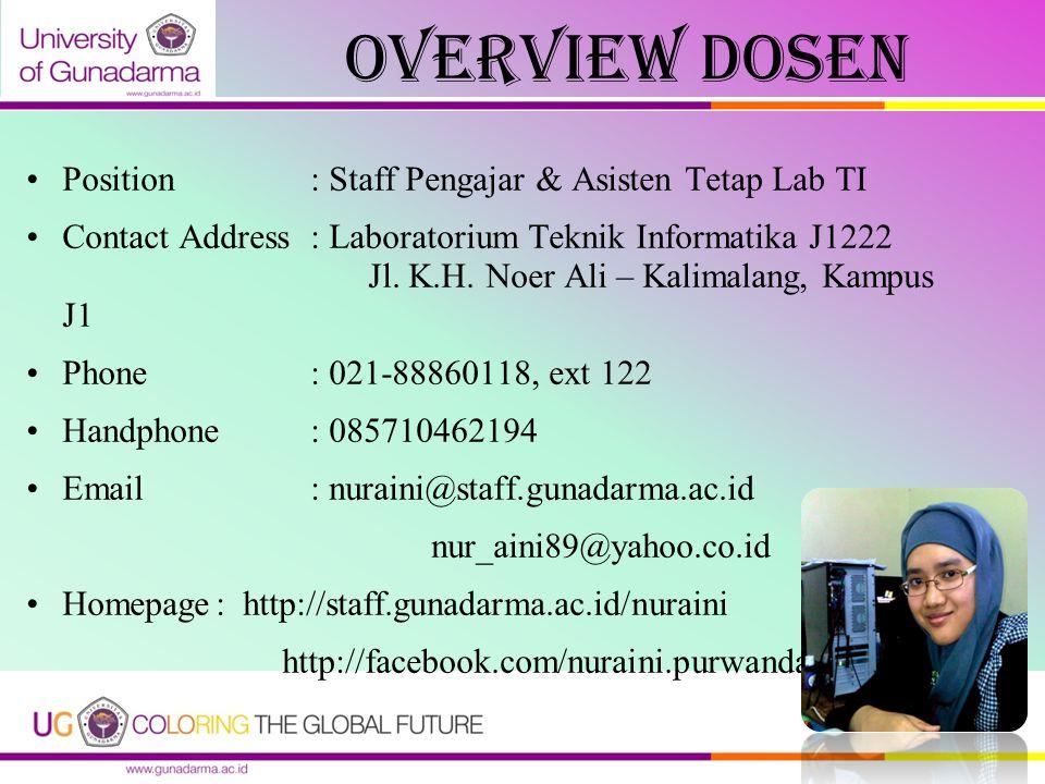 OVERVIEW DOSEN Position : Staff Pengajar & Asisten Tetap Lab TI Contact Address: Laboratorium Teknik Informatika J1222 Jl. K.H. Noer Ali – Kalimalang,