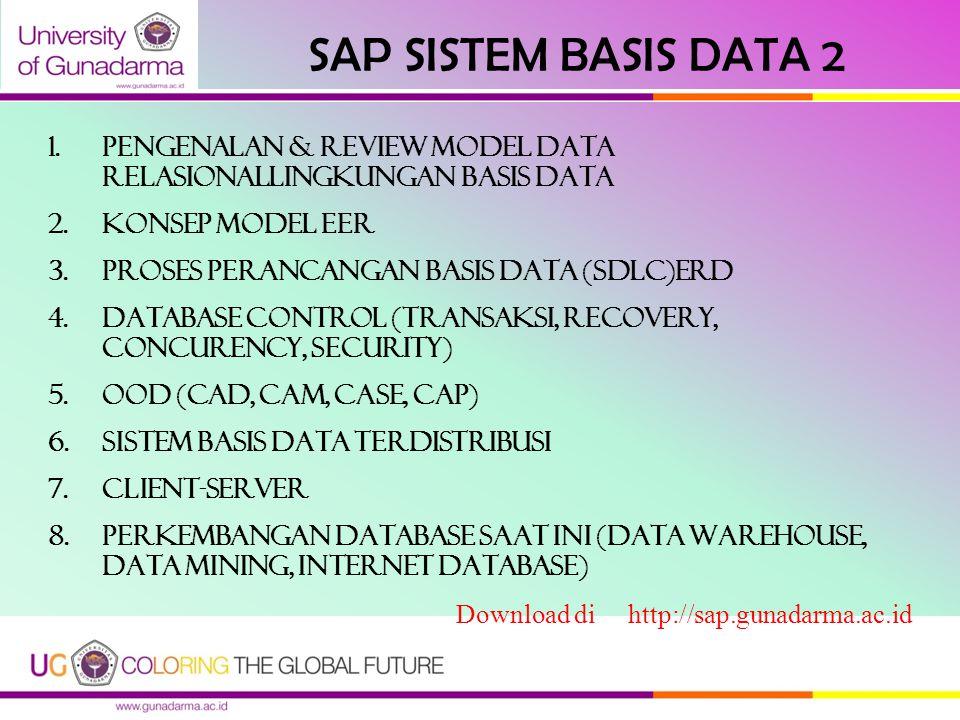SAP SISTEM BASIS DATA 2 1.Pengenalan & Review Model Data RelasionalLINGKUNGAN BASIS DATA 2.Konsep Model EER 3.Proses Perancangan Basis Data (SDLC)ERD