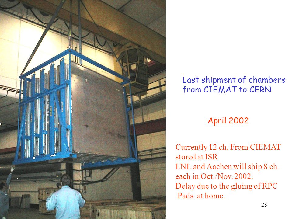 23 Last shipment of chambers from CIEMAT to CERN April 2002 Currently 12 ch.