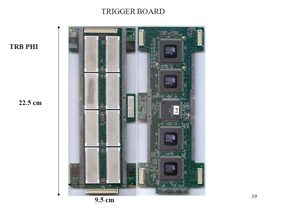 39 22.5 cm 9.5 cm TRB PHI TRIGGER BOARD