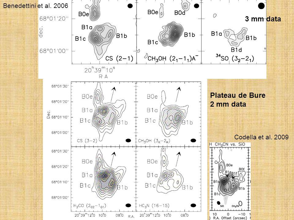 Benedettini et al. 2006 3 mm data Plateau de Bure 2 mm data Codella et al. 2009