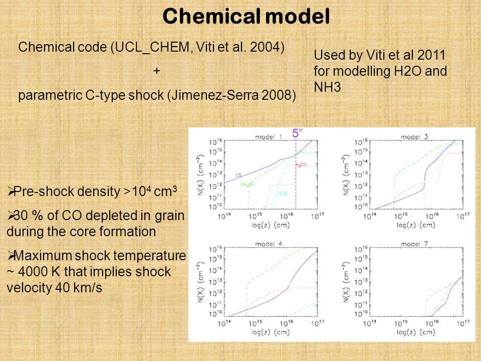 Chemical model Chemical code (UCL_CHEM, Viti et al.