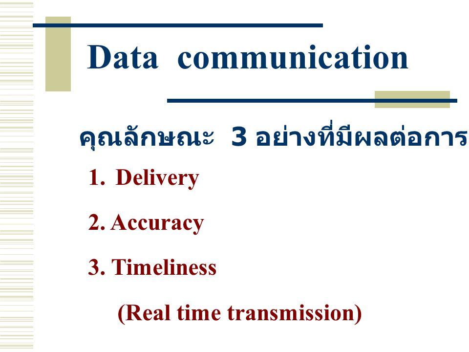 Data communication คุณลักษณะ 3 อย่างที่มีผลต่อการสื่อสารข้อมูล 1.Delivery 2.