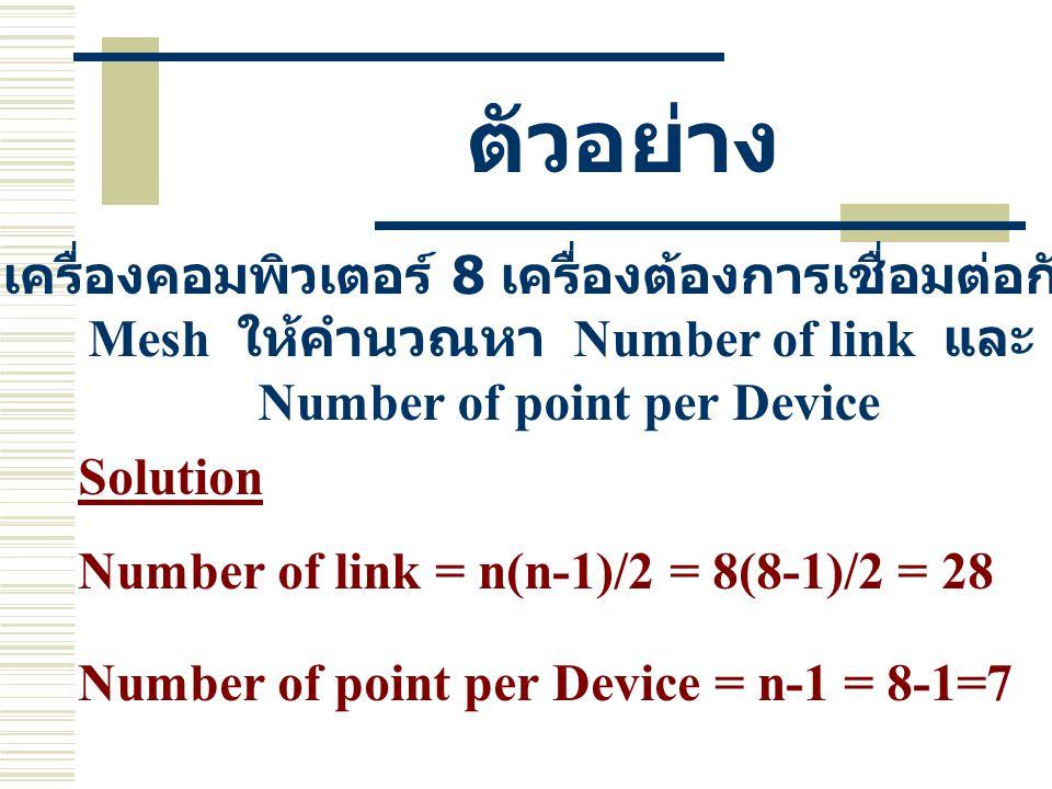 ตัวอย่าง กรณีที่มีเครื่องคอมพิวเตอร์ 8 เครื่องต้องการเชื่อมต่อกันในรูปแบบ Mesh ให้คำนวณหา Number of link และ Number of point per Device Solution Number of link = n(n-1)/2 = 8(8-1)/2 = 28 Number of point per Device = n-1 = 8-1=7