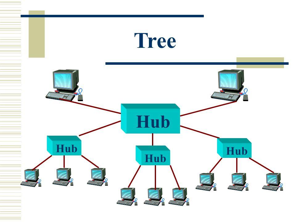 Tree Hub