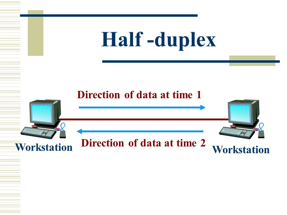 Half -duplex Workstation Direction of data at time 1 Direction of data at time 2 Workstation