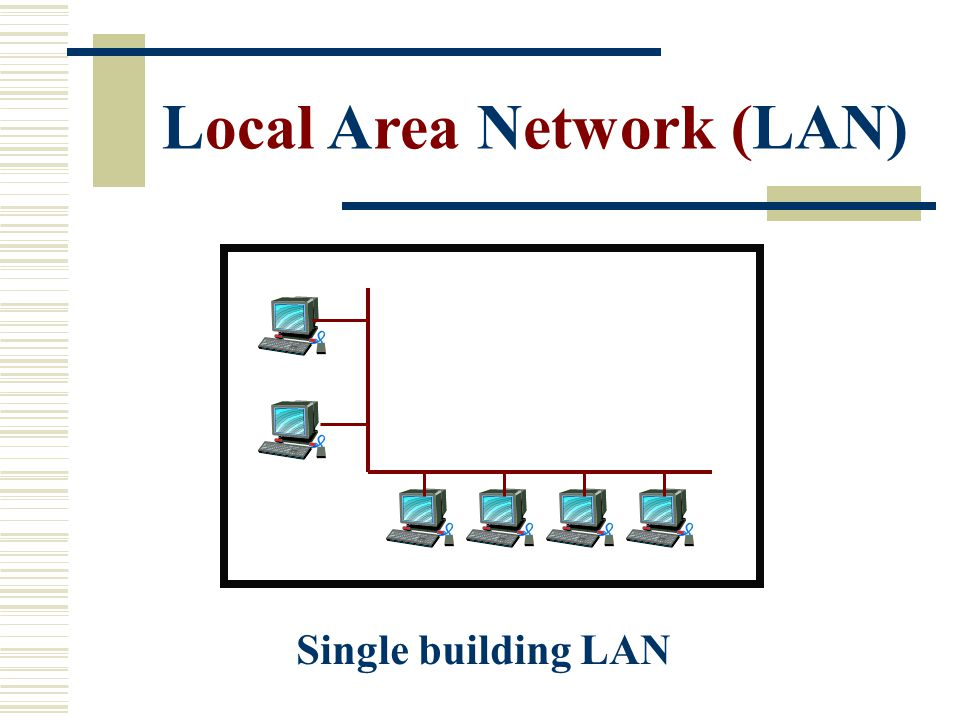 Local Area Network (LAN) Single building LAN