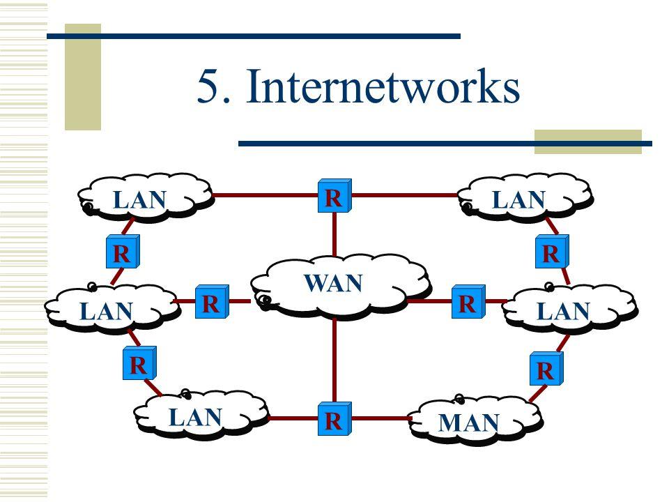5. Internetworks WAN LAN MAN R R R R R R RR