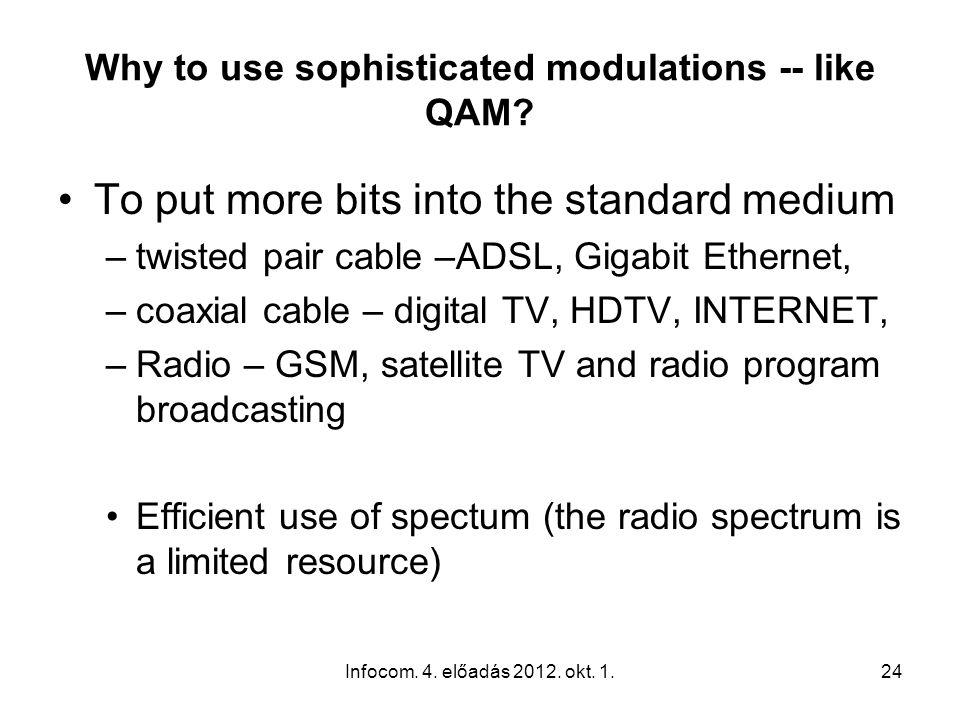 Infocom. 4. előadás 2012. okt. 1.24 Why to use sophisticated modulations -- like QAM.