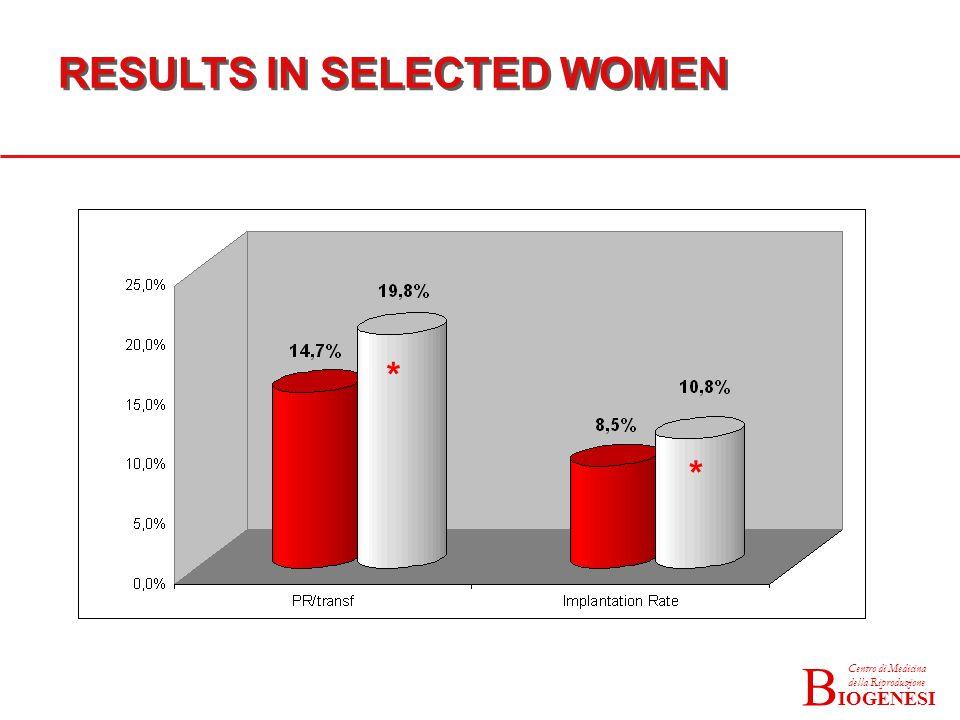 IOGENESI Centro di Medicina della Riproduzione B RESULTS IN SELECTED WOMEN * *