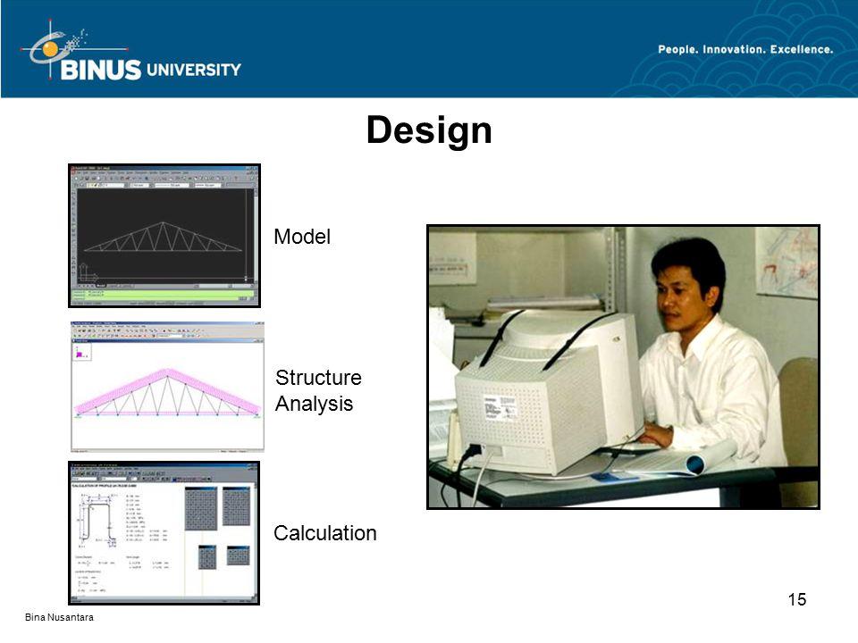 Bina Nusantara 15 Design Model Structure Analysis Calculation