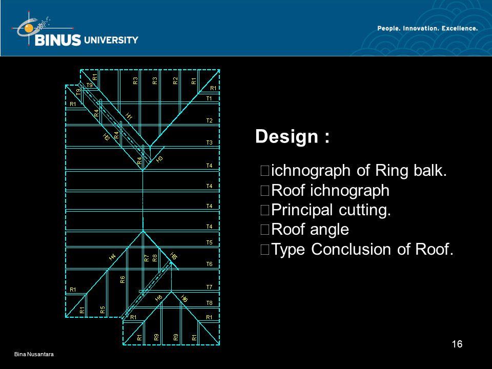 Bina Nusantara 16 Design : ichnograph of Ring balk.