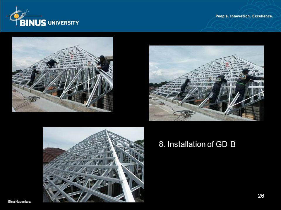 Bina Nusantara 26 8. Installation of GD-B