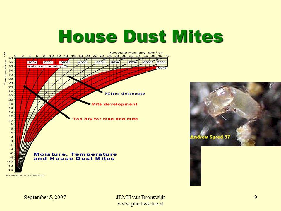 September 5, 2007JEMH van Bronswijk www.phe.bwk.tue.nl 9 House Dust Mites