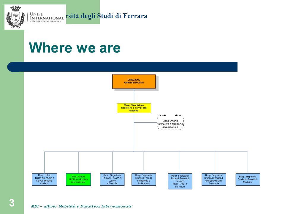 3 Where we are Università degli Studi di Ferrara MDI – ufficio Mobilità e Didattica Internazionale