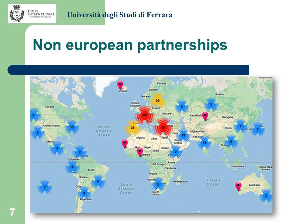 7 Non european partnerships