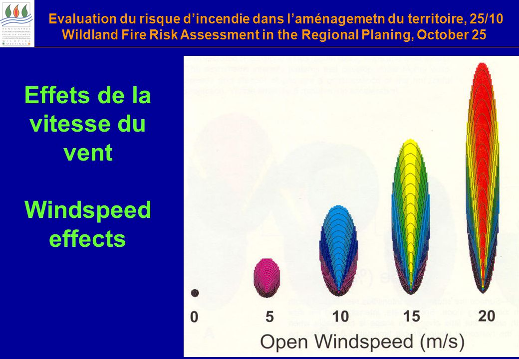 Evaluation du risque d'incendie dans l'aménagemetn du territoire, 25/10 Wildland Fire Risk Assessment in the Regional Planing, October 25 Effets de la vitesse du vent Windspeed effects