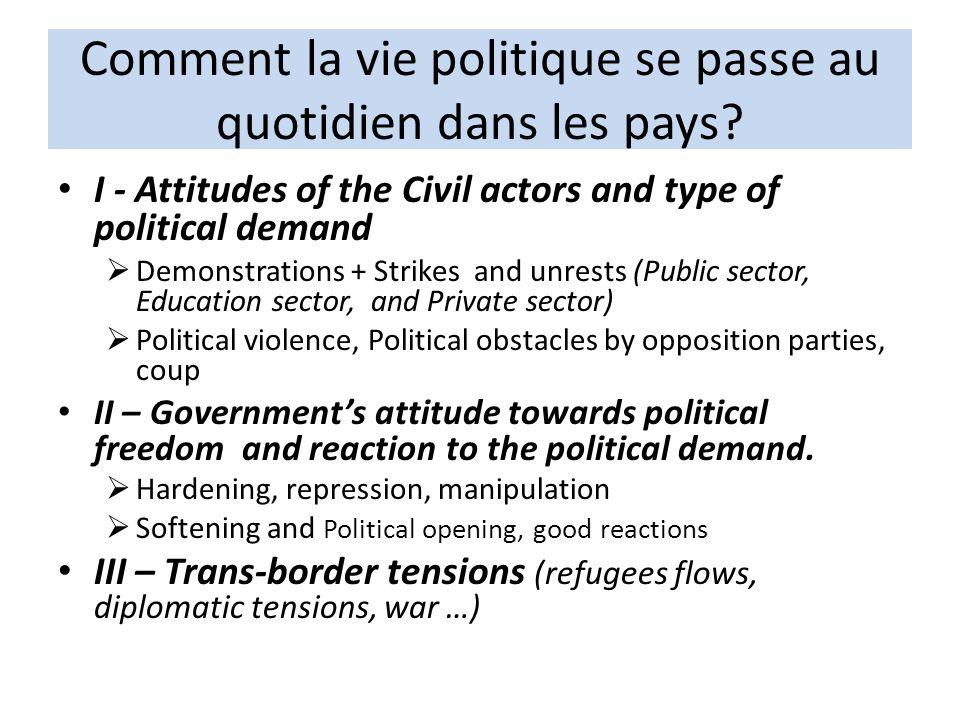Comment la vie politique se passe au quotidien dans les pays.